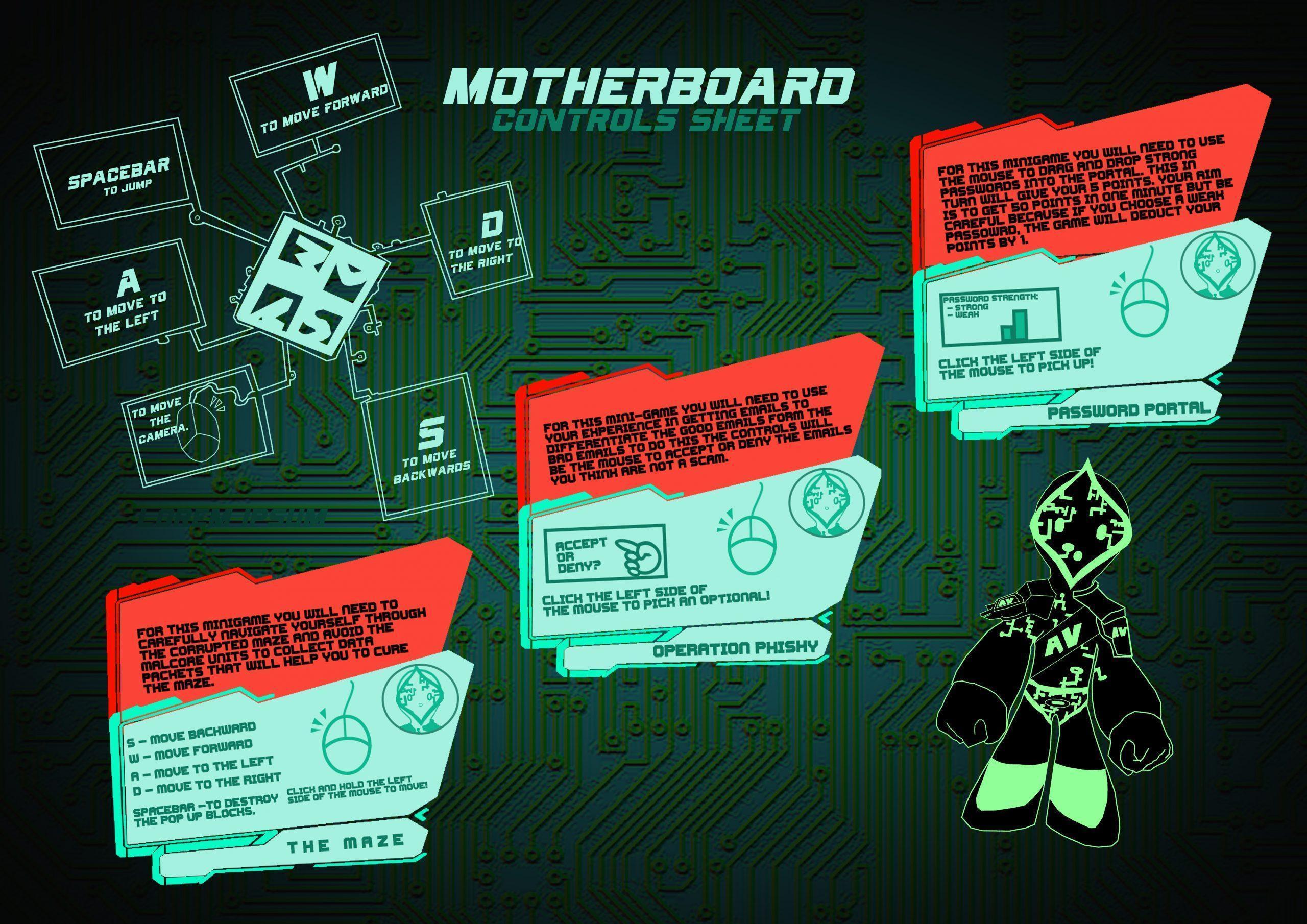 Cyber Security Prototype
